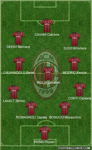 A C  Milan (Italy) Football Formation