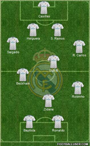 Real Madrid C F Spain Football Formation By El Capo