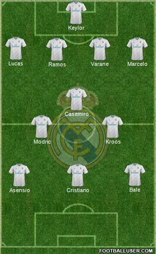 REAL MADRID - BAYERn 1679371_Real_Madrid_CF