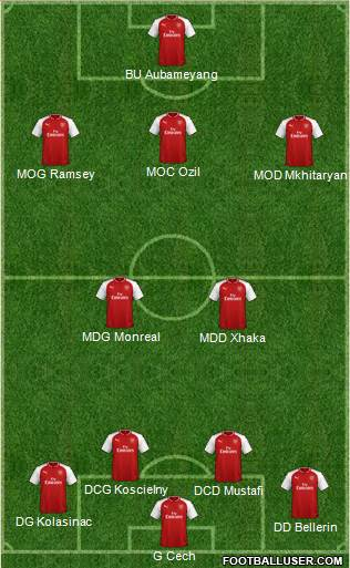 Arsenal vs Manchester United 1681565_Arsenal