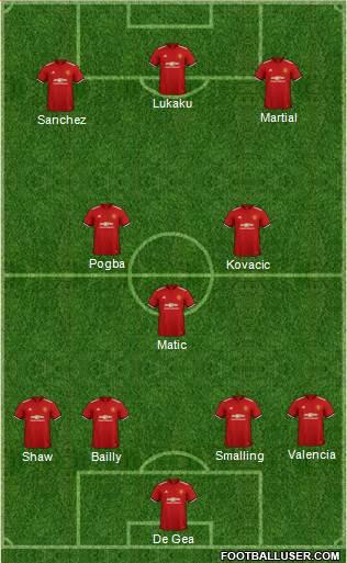 Arsenal vs Manchester United 1681586_Manchester_United