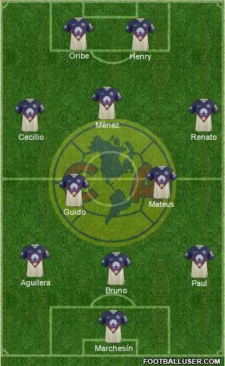 Club de Fútbol América 3-4-3 football formation