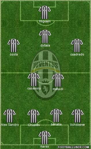 Composition pour la Coupe Fanatic  1683298_Juventus