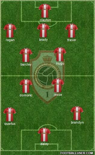 R Antwerp Fc Belgium Football Formation