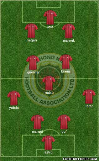 Hong Kong football formation