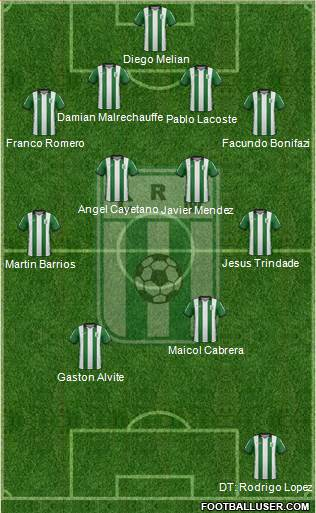 Racing Club de Montevideo 4-4-2 football formation