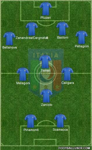 L'Italia under 19 a Finlandia 2018