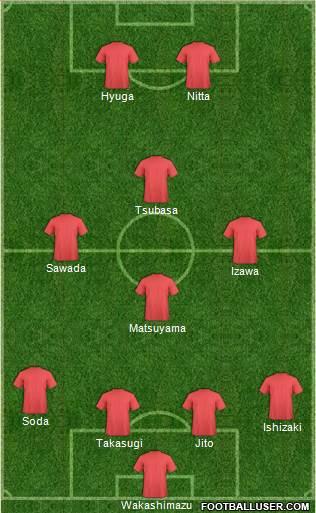 Publica tu 11 Titular de Jugadores de Secundaria 1687397_Pro_Evolution_Soccer_Team