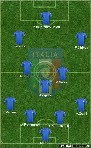 img http://www.footballuser.com/formations/2018/06/1687847_Italy.jpg /img