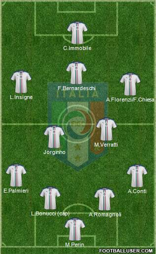 img http://www.footballuser.com/formations/2018/06/1687848_Italy.jpg /img