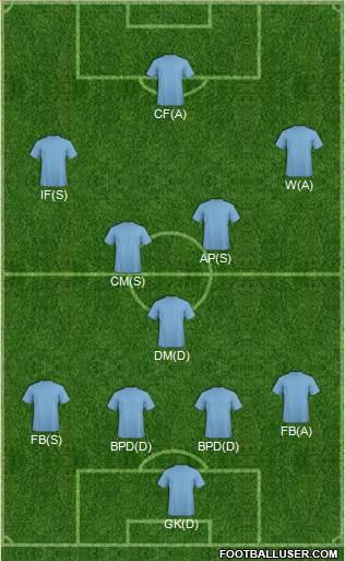 1687901_Football_Manager_Team.jpg