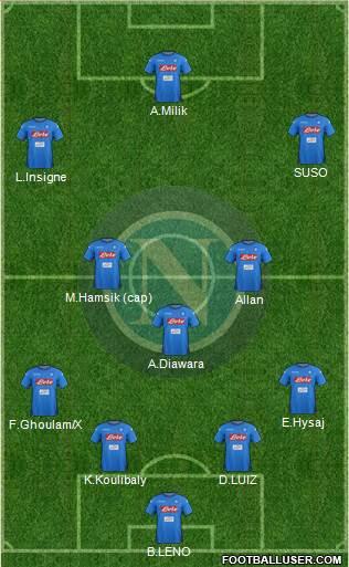 img http://www.footballuser.com/formations/2018/06/1688396_Napoli.jpg /img