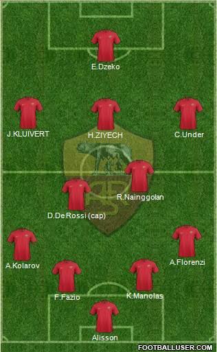 img http://www.footballuser.com/formations/2018/06/1688404_AS_Roma.jpg /img