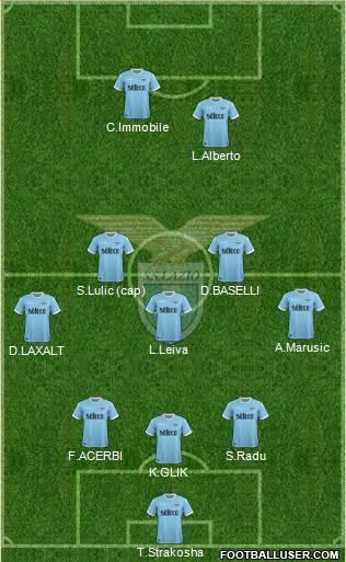 img http://www.footballuser.com/formations/2018/06/1688416_SS_Lazio.jpg /img