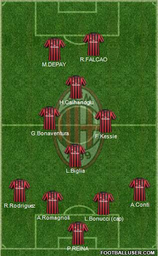 img http://www.footballuser.com/formations/2018/06/1688420_AC_Milan.jpg /img