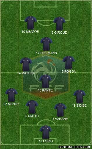 France 4-4-2 football formation