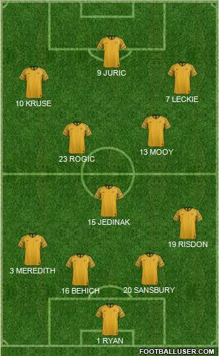 Australia 4-3-3 football formation