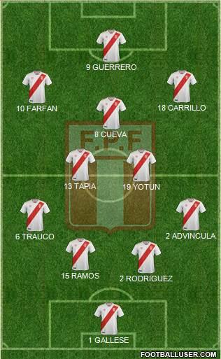 Peru 4-5-1 football formation