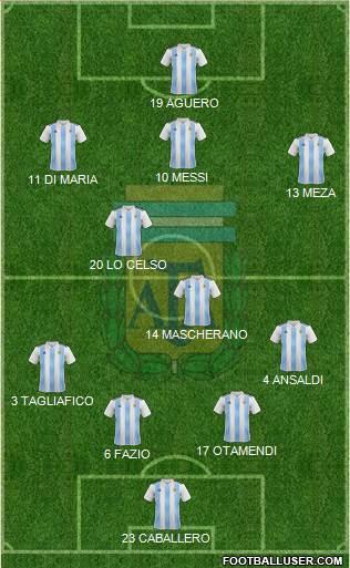 Argentina 4-1-2-3 football formation