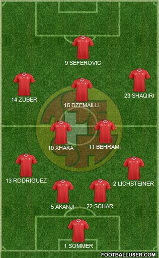 Switzerland 4-2-1-3 football formation