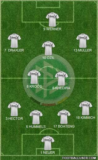 Germany 4-3-3 football formation