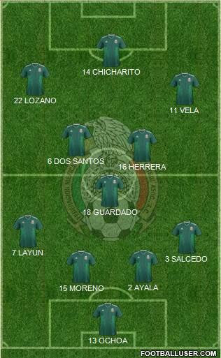 Mexico 4-3-3 football formation