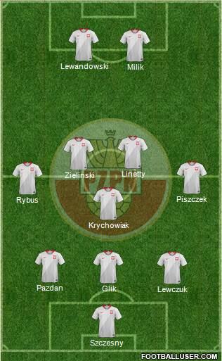 IMAGE(http://www.footballuser.com/formations/2018/06/1690299_Poland.jpg)