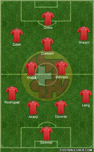 Switzerland 4-2-3-1 football formation