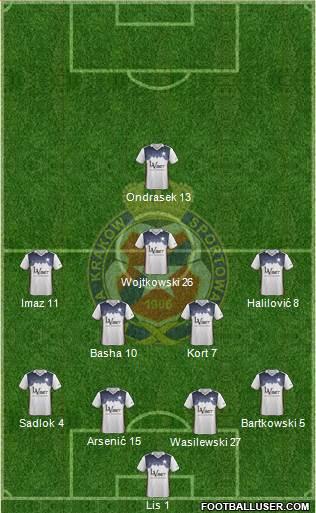 Wisla Krakow Poland Football Formation