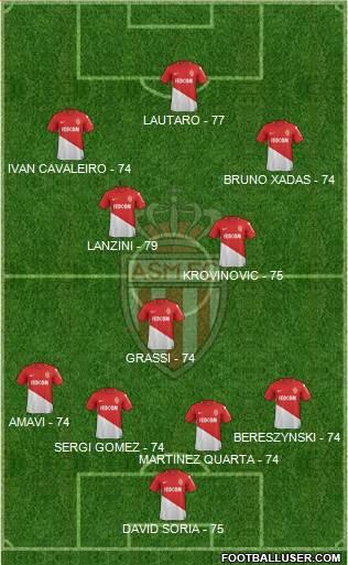 1698545_AS_Monaco_FC.jpg
