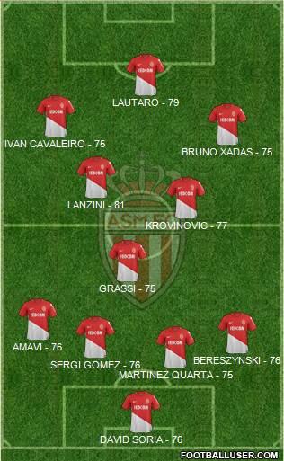 1698549_AS_Monaco_FC.jpg