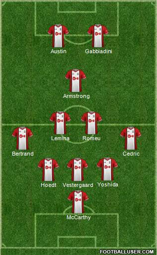 Southampton 3-4-1-2 football formation