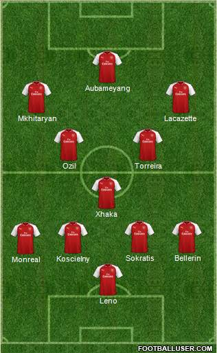 Arsenal 4-1-2-3 football formation