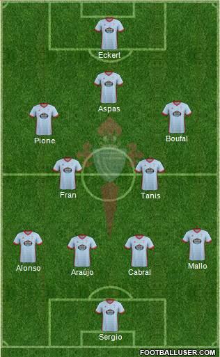 R.C. Celta 1-1 R.C.D. Espanyol | 1ª Jornada Liga 1702690_RC_Celta_SAD