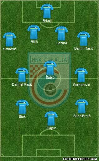 All HNK Cibalia (Croatia) Football Formations