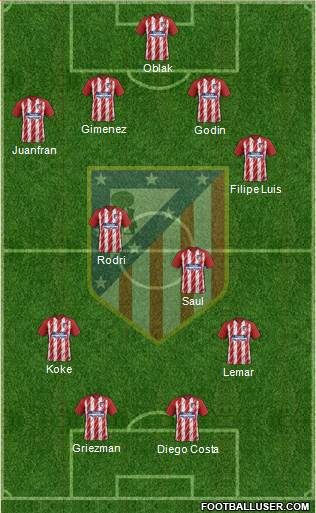 C. Atlético Madrid S.A.D. football formation