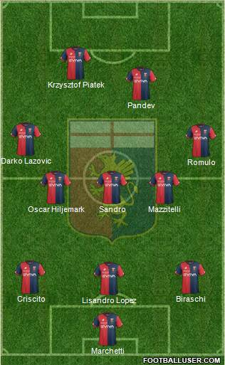 Genoa 3-5-2 football formation