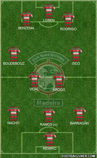 Clube Sport Marítimo - SAD football formation
