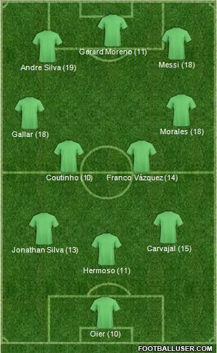 1704593_Dream_Team Once Ideal Comunio - Jornada 1 - Comunio-Biwenger