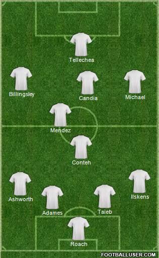 Dream Team 4-1-3-2 football formation