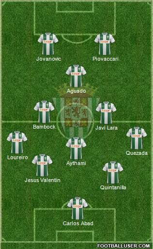 Córdoba C.F., S.A.D. 5-3-2 football formation