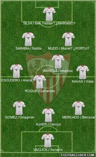 Sevilla FC SAD 3-5-1-1 football formation