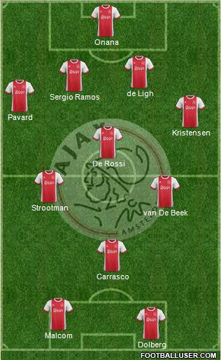 Ajax Amsterdam - Boletín oficial 1707777_AFC_Ajax