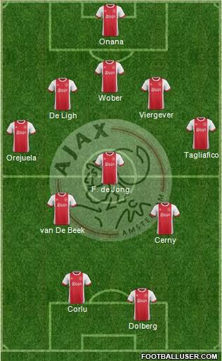 Ajax Amsterdam - Boletín oficial 1707791_AFC_Ajax