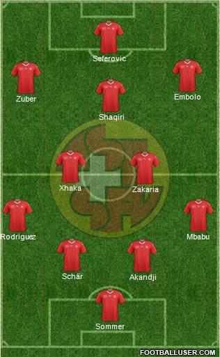 Switzerland 4-2-3-1 football formation