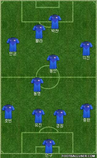 Singapore football formation