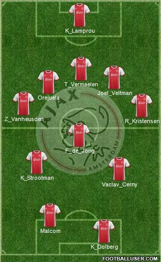 Ajax Amsterdam - Boletín oficial 1711167_AFC_Ajax