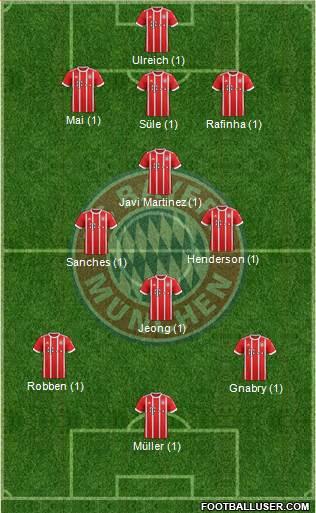 1ère Journée 1712589_FC_Bayern_Munchen