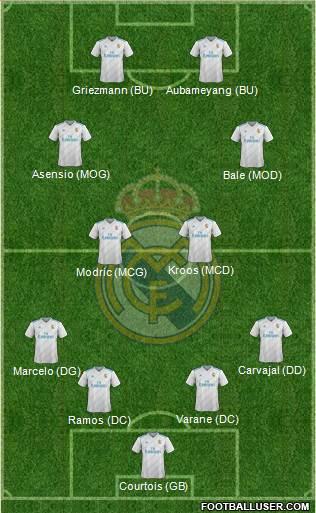 1ère Journée 1712605_Real_Madrid_CF