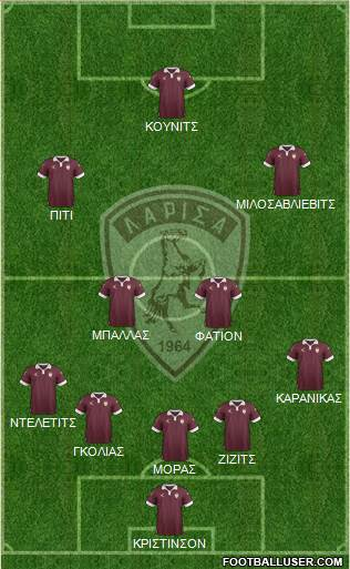 AE Larisa 1964 football formation